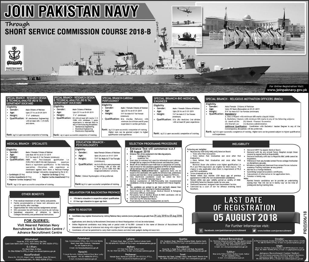 Pakistan Navy Job Advertisement 2018