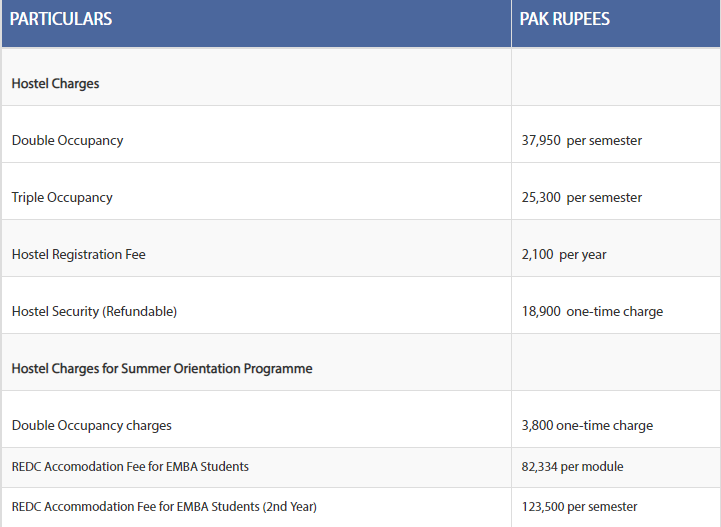 LUMS Hostel Fees