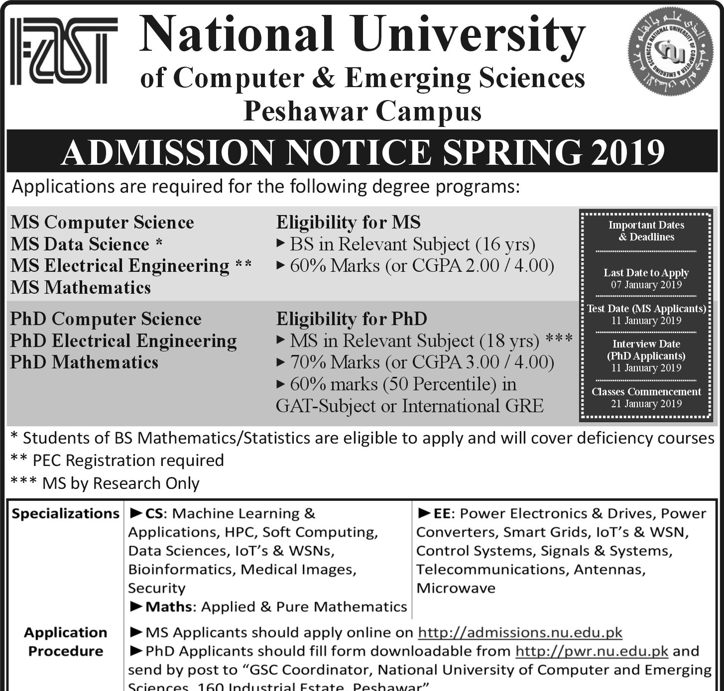 FAST University Lahore Admission 2019 Last Date and Fee