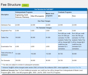 Fee structure of comsats university
