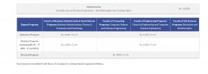 MAJU Karachi university fee structure