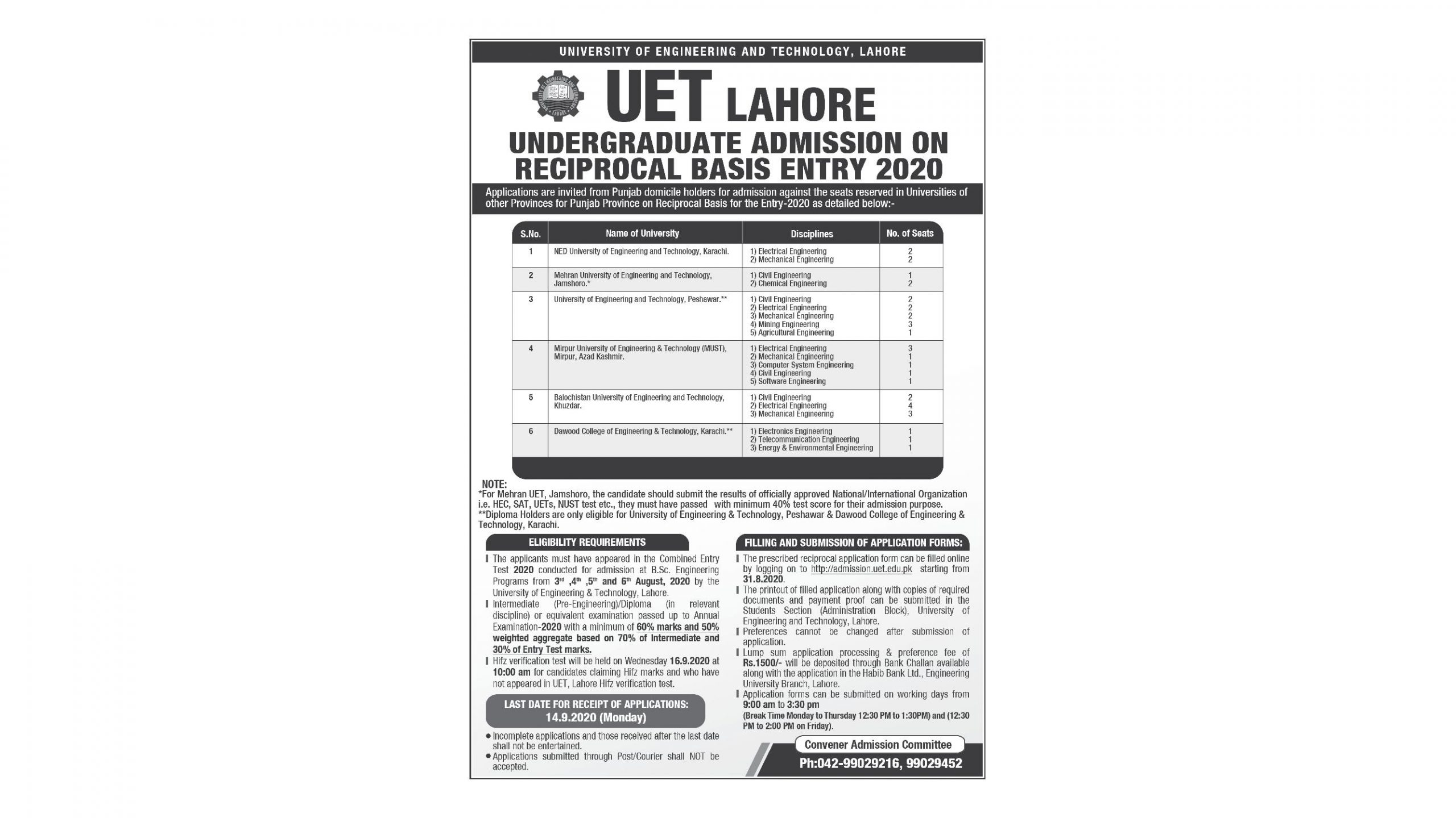 University Of Engineering & Technology Lahore Admissions Reciprocal