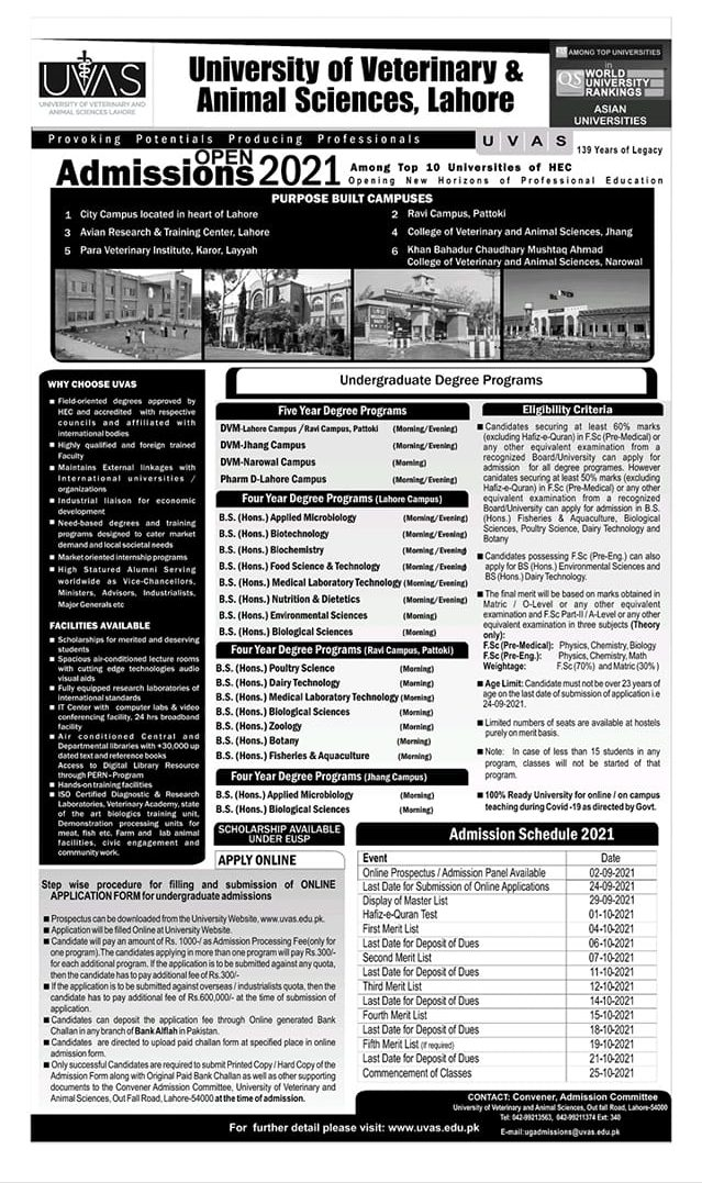 UVAS admission ad last date to apply