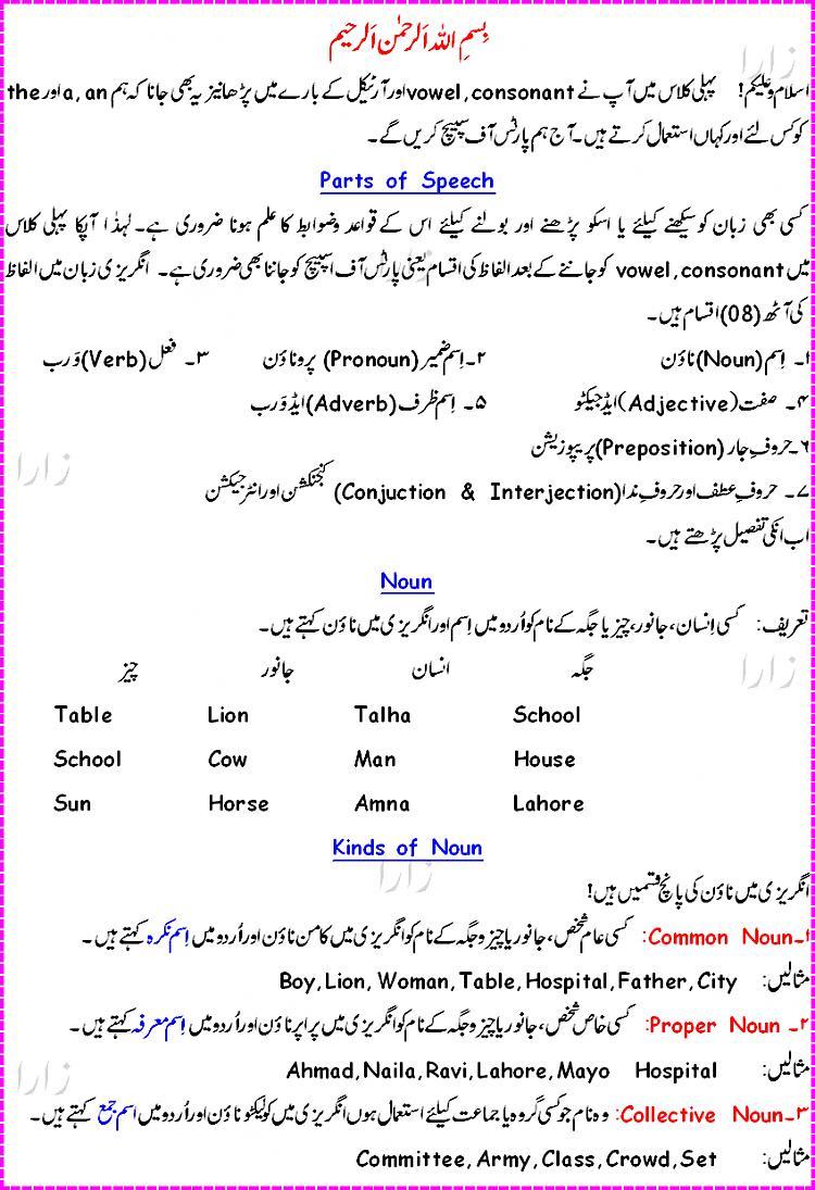 Learn english in urdu apps
