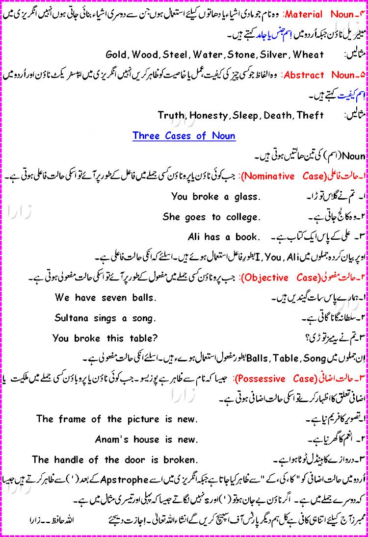 searching in roman urdu english language essay Search this site roman urdu to (as well as the hindi language) written with the roman alphabet roman urdu to english dictionary - urdu dictionary.