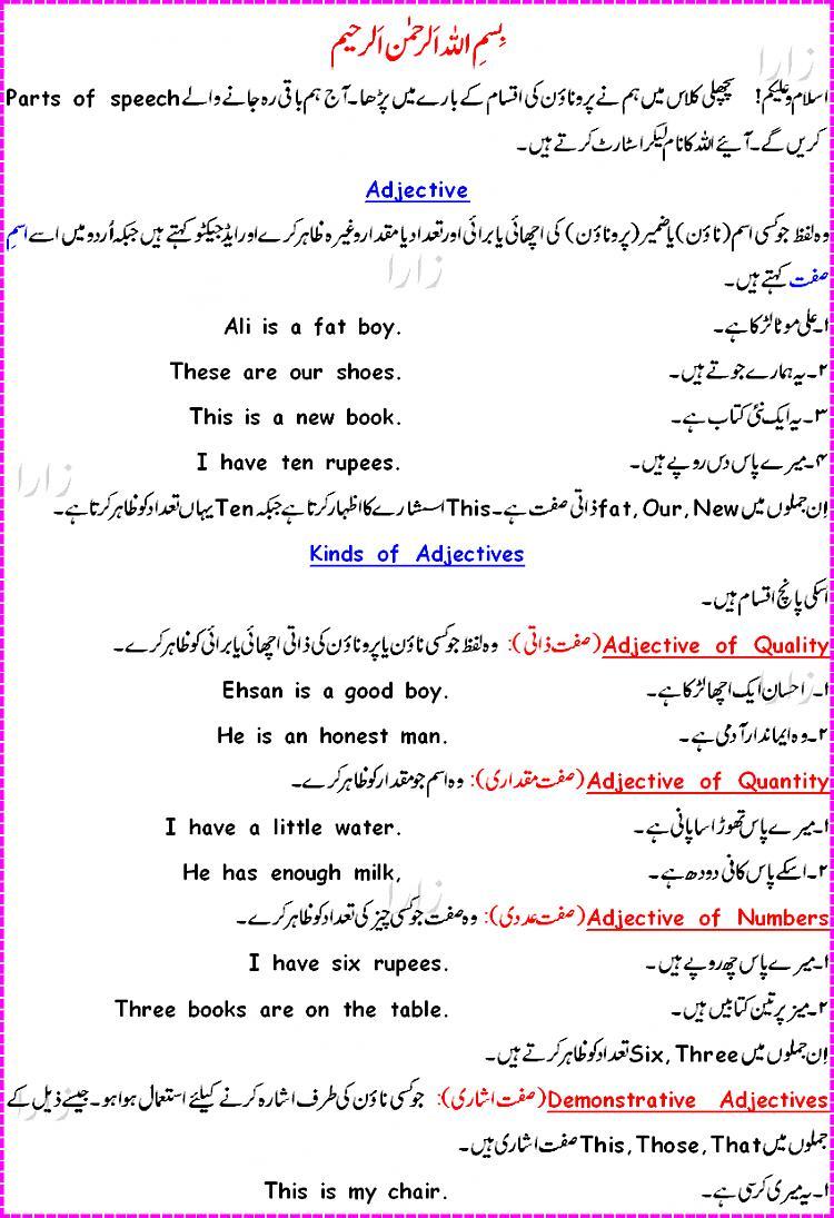 In urdu english tutorial in urdu learn english language in urdu