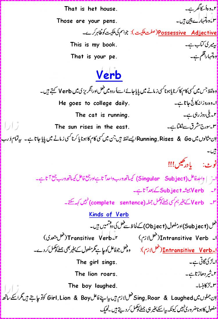 Urdu English Course, Learn English and Urdu