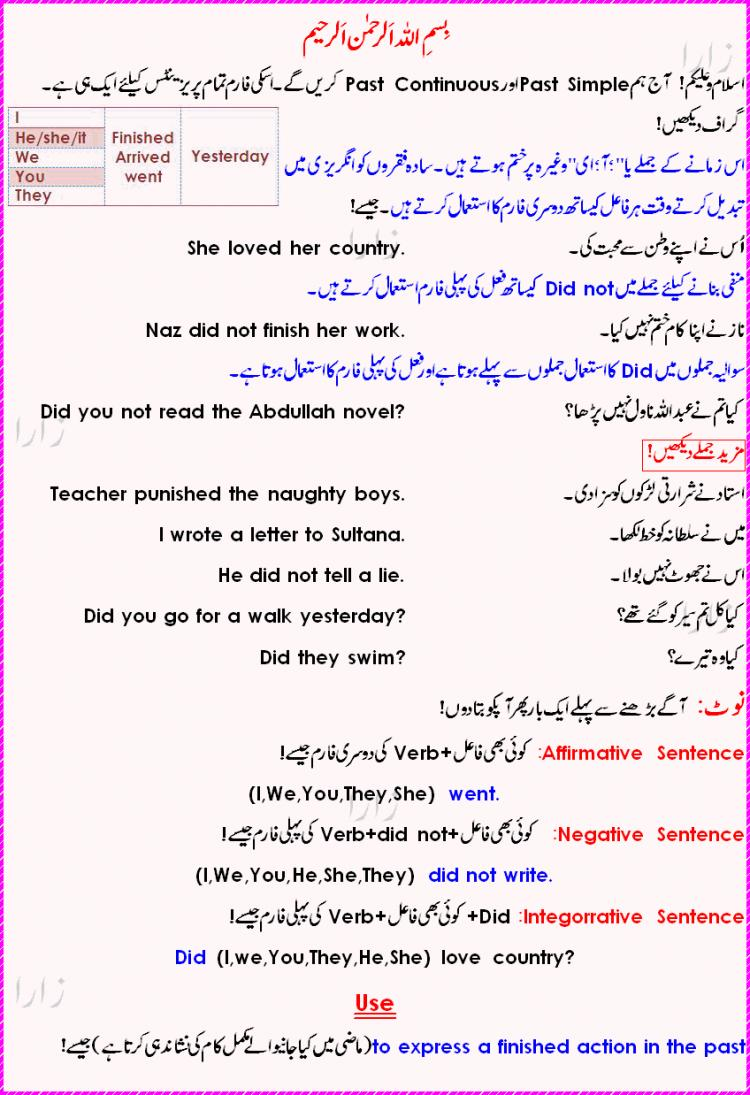 Learn English Chat Room Free